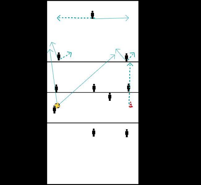 uitgangspositie-verdedigers-2