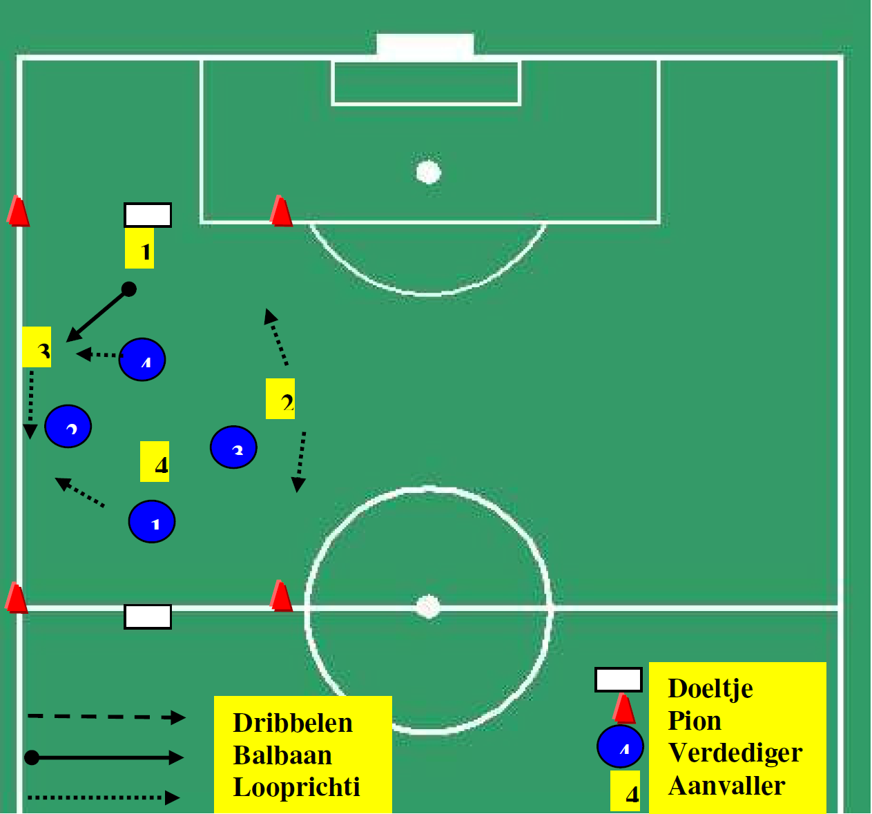 het-spelen-van-het-4-tegen-4-vanuit-de-basisformatie