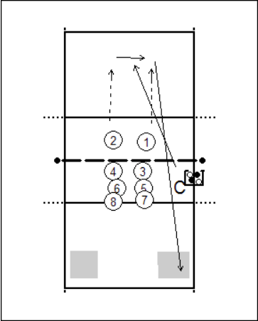 geplaatste-3e-bal-in-achterveld-1