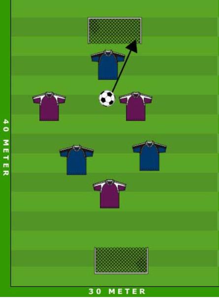 3-v-3-game