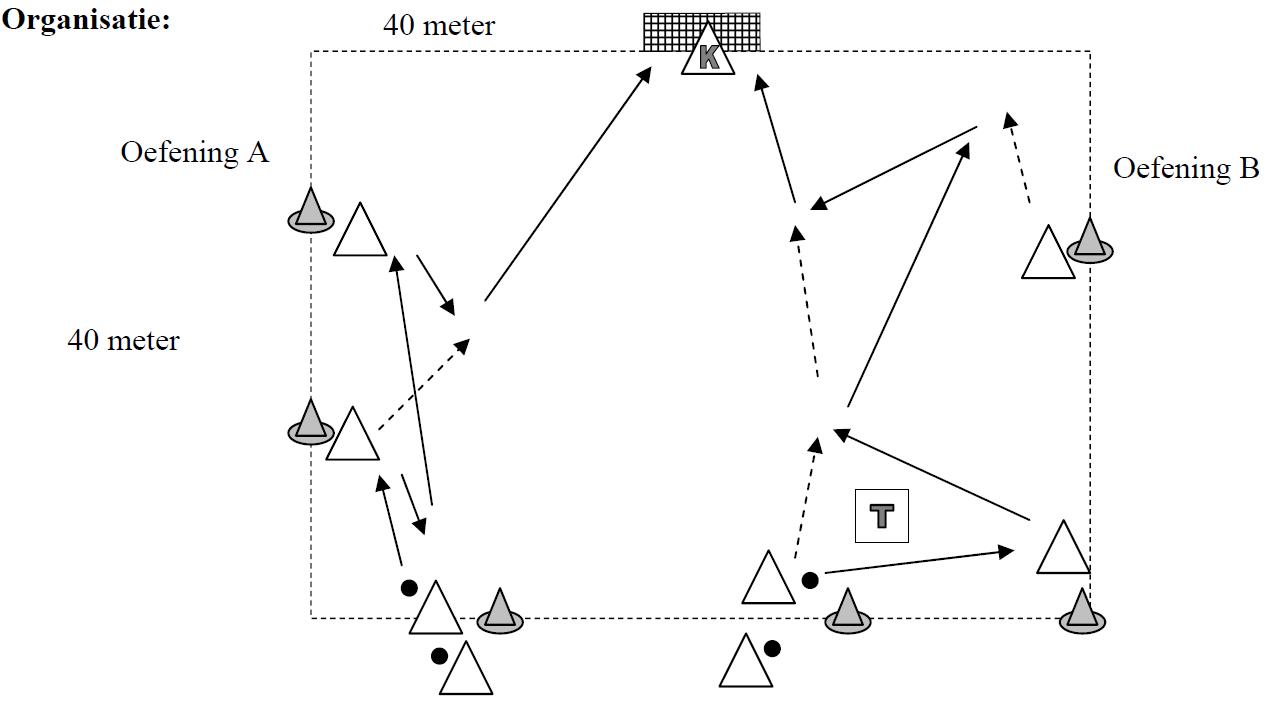 aanval-via-de-flank-met-afwerking-op-doel