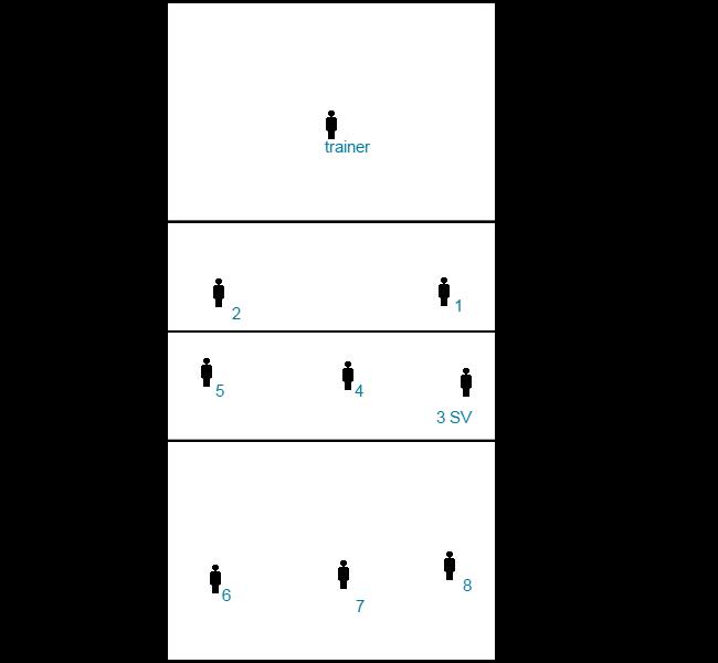 bal-verdedigen-en-aanval-opbouwen-1