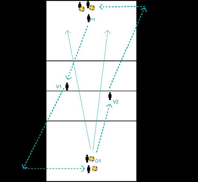 om-om-pass-opslag-3