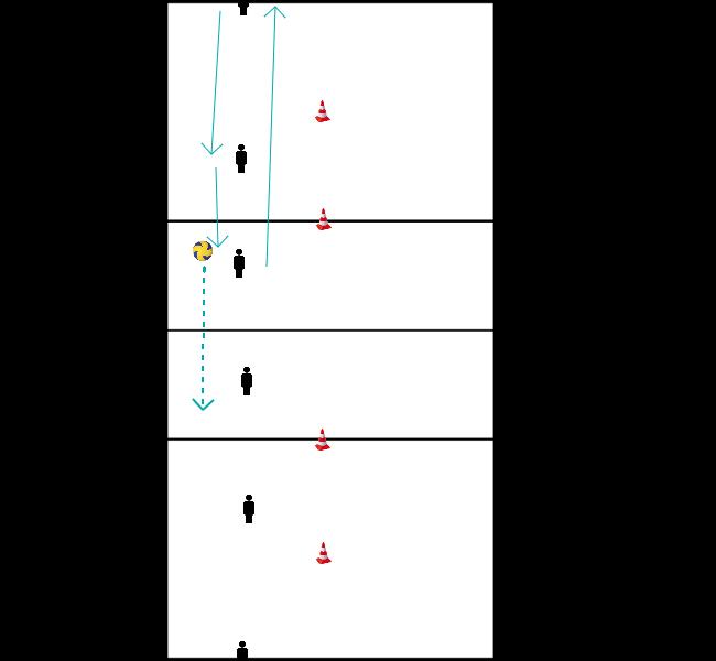 zone-verdediging-1