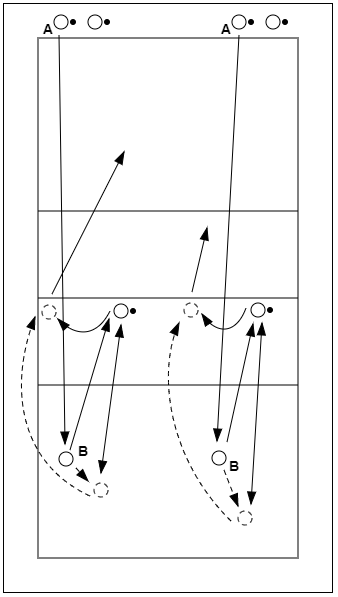 passen-verdedigen-en-aanvallen-4