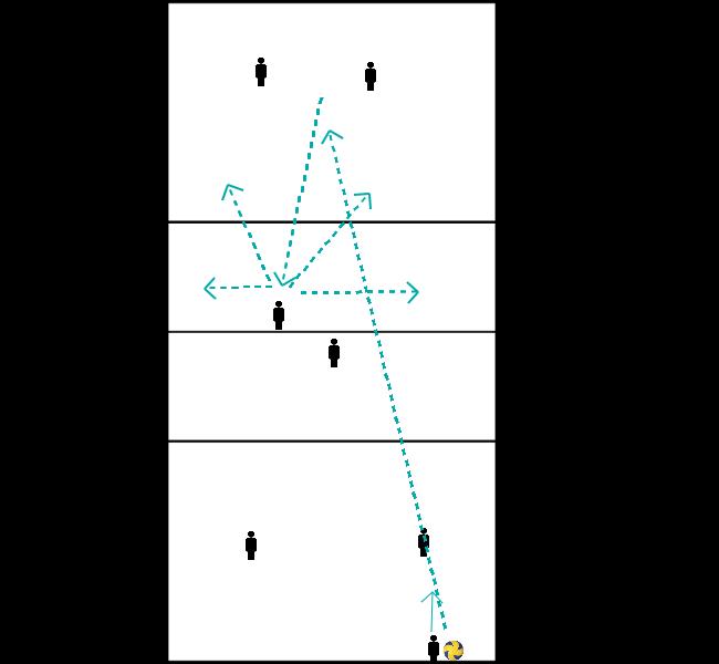 opslaan-pass-aanval-verdediging--2