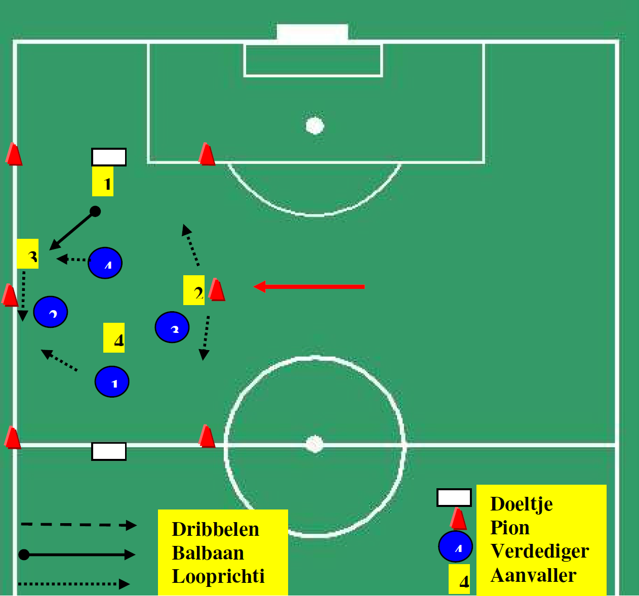 het-spelen-van-4-tegen-4-vanuit-de-basisformatie-met-aansluiten-van-spelers-1