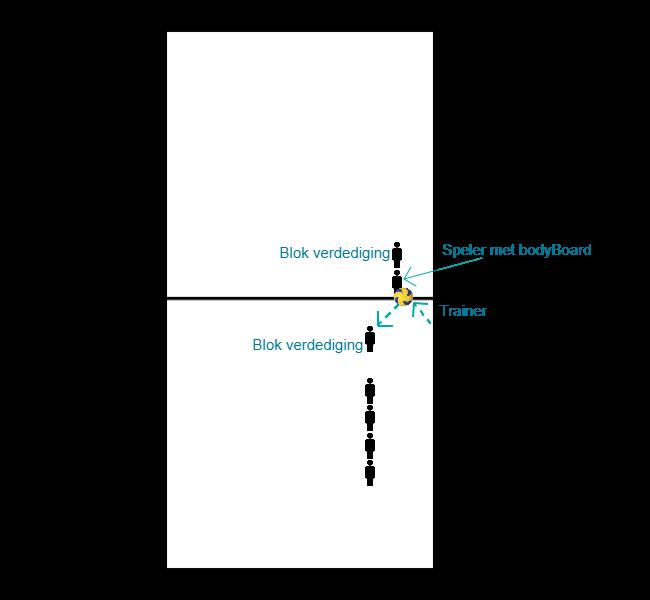 blok-verdediging-1