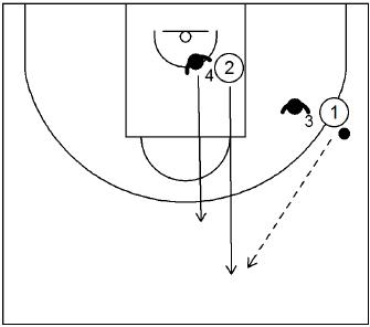 forward-3-opties-kwart-veld